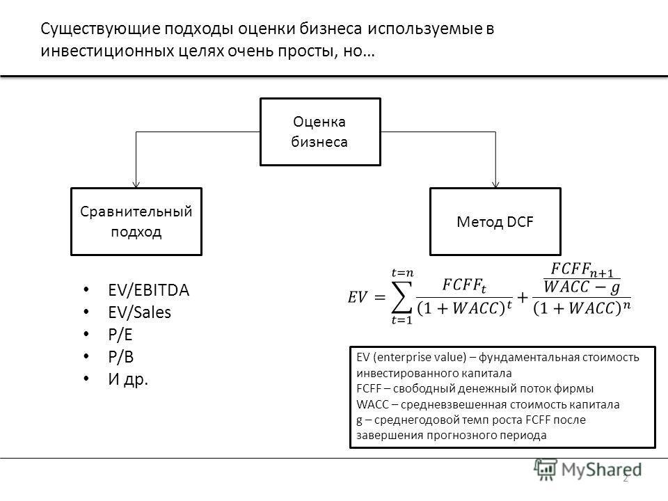 Существующие подходы оценки бизнеса используемые в инвестиционных целях очень просты, но… 2 EV (enterprise value) – фундаментальная стоимость инвестированного капитала FCFF – свободный денежный поток фирмы WACC – средневзвешенная стоимость капитала g