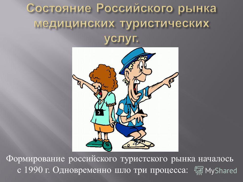 Формирование российского туристского рынка началось с 1990 г. Одновременно шло три процесса :
