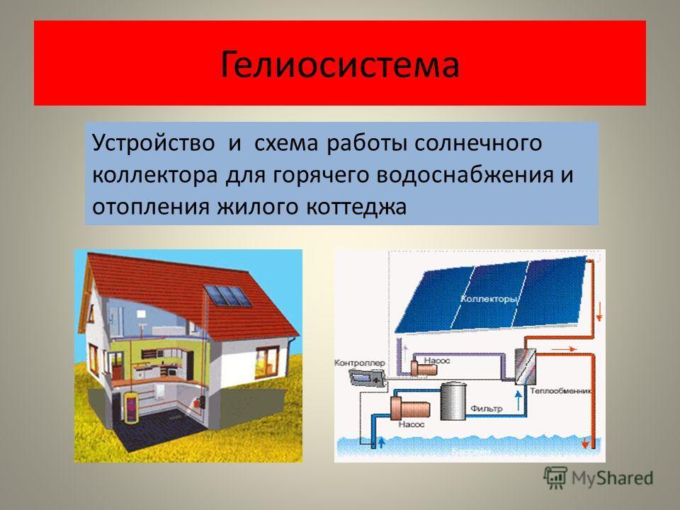 Гелиосистема Устройство и схема работы солнечного коллектора для горячего водоснабжения и отопления жилого коттеджа