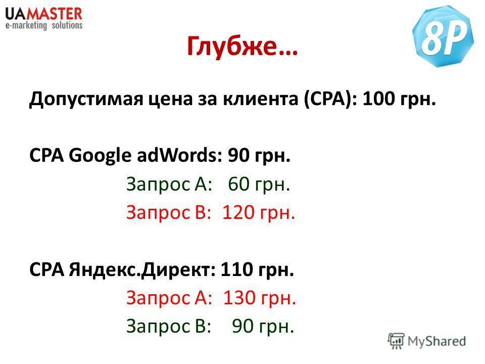 Глубже… Допустимая цена за клиента (CPA): 100 грн. CPA Google adWords: 90 грн. Запрос А: 60 грн. Запрос В: 120 грн. СРА Яндекс.Директ: 110 грн. Запрос А: 130 грн. Запрос В: 90 грн.
