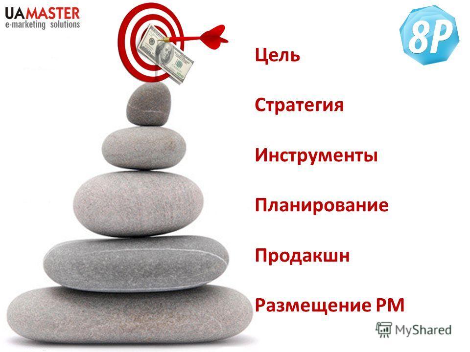 Цель Стратегия Инструменты Планирование Продакшн Размещение РМ