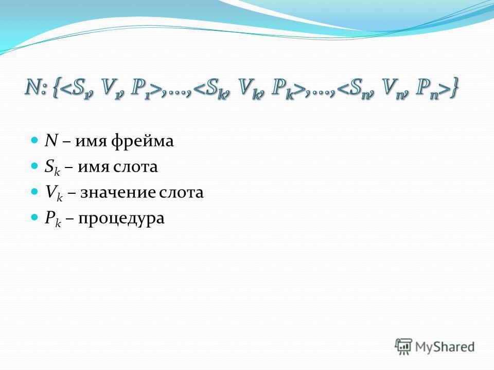 N – имя фрейма S k – имя слота V k – значение слота P k – процедура
