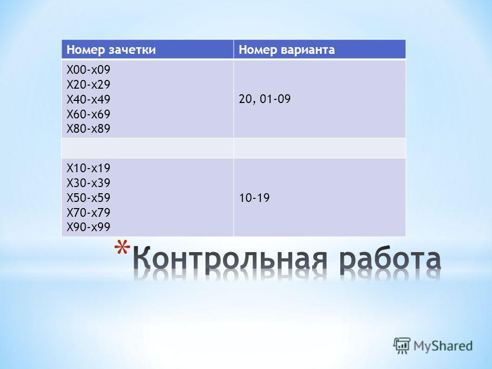 Номер зачеткиНомер варианта X00-x09 X20-x29 X40-x49 X60-x69 X80-x89 20, 01-09 X10-x19 X30-x39 X50-x59 X70-x79 X90-x99 10-19