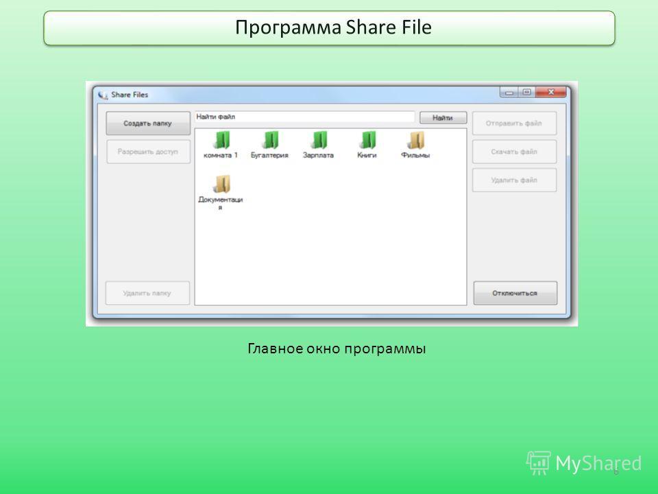 Программа Share File 6 Главное окно программы