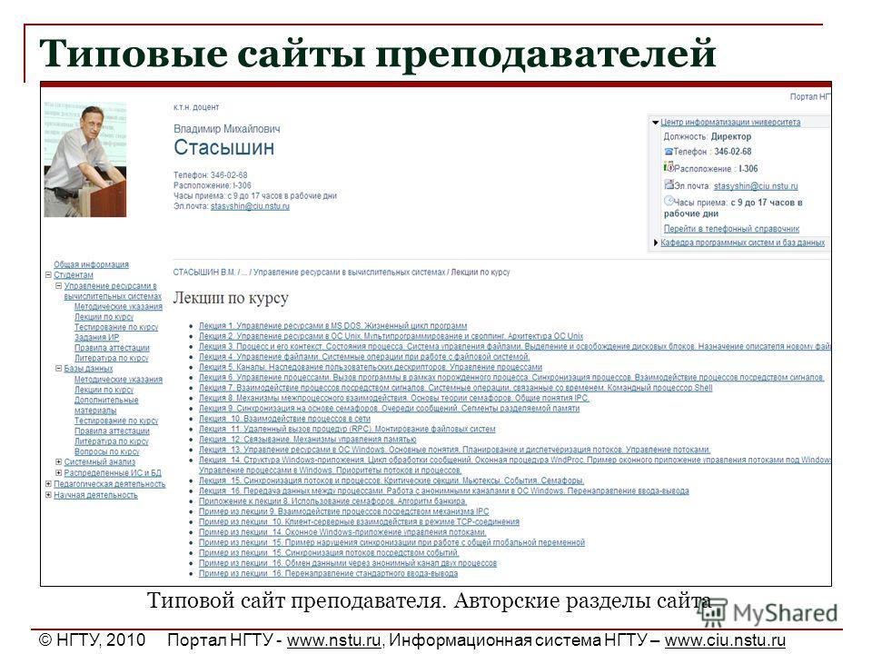 Типовые сайты преподавателей Типовой сайт преподавателя. Авторские разделы сайта