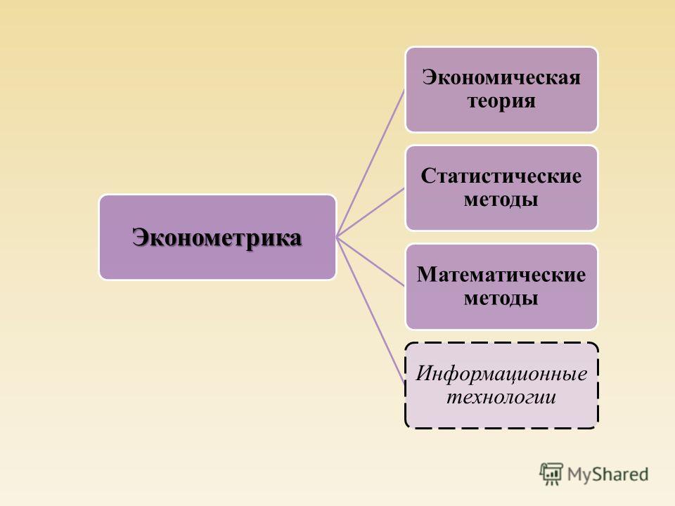 Эконометрика Экономическая теория Статистические методы Математические методы Информационные технологии