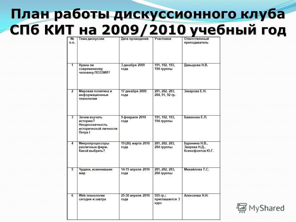 План работы дискуссионного клуба СПб КИТ на 2009/2010 учебный год
