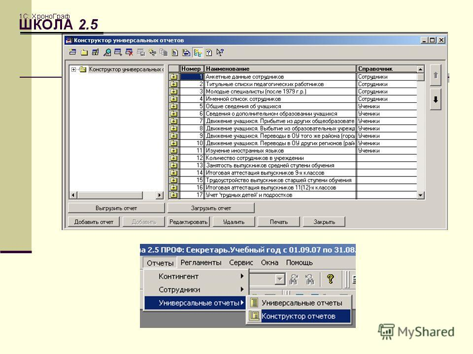 Конструктор отчетов С помощью «Конструктора отчетов» можно не только редактировать существующие отчеты, но и создавать новые