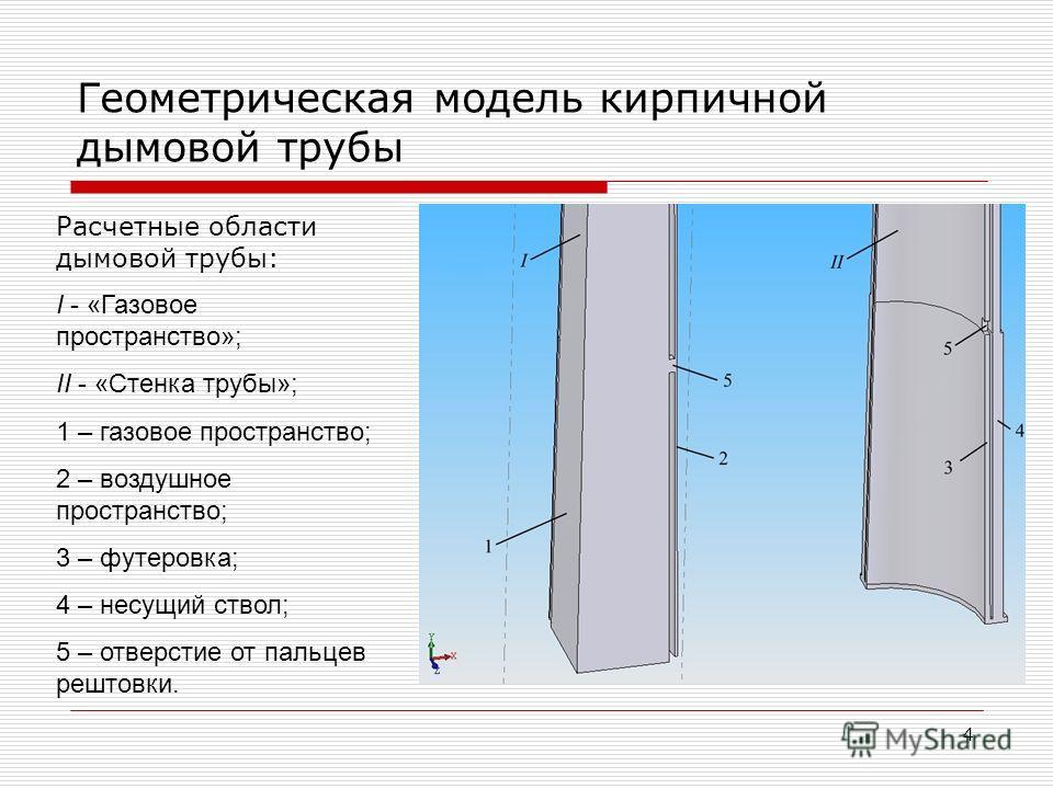 4 Геометрическая модель кирпичной дымовой трубы Расчетные области дымовой трубы: I - «Газовое пространство»; II - «Стенка трубы»; 1 – газовое пространство; 2 – воздушное пространство; 3 – футеровка; 4 – несущий ствол; 5 – отверстие от пальцев рештовк