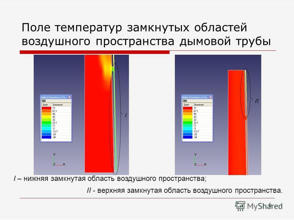 6 Поле температур замкнутых областей воздушного пространства дымовой трубы I – нижняя замкнутая область воздушного пространства; II - верхняя замкнутая область воздушного пространства.