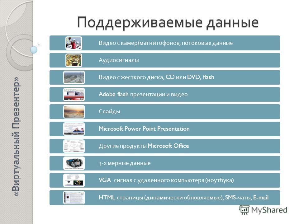 Поддерживаемые данные Видео с камер / магнитофонов, потоковые данные Аудиосигналы Видео с жесткого диска, CD или DVD, flash Adobe flash презентации и видео Слайды Microsoft Power Point Presentation Другие продукты Microsoft Office 3- х мерные данные