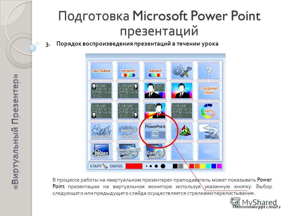 В процессе работы на «виртуальном презентере» преподаватель может показывать Power Point презентации на виртуальном мониторе используя указанную кнопку. Выбор следующего или предыдущего слайда осуществляется стрелками перелистывания. Подготовка Micro