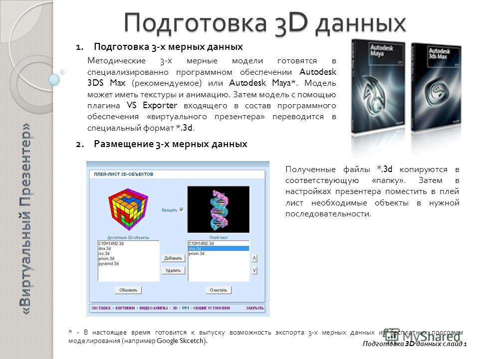 Подготовка 3D данных 1.Подготовка 3-х мерных данных 2.Размещение 3-х мерных данных Методические 3-х мерные модели готовятся в специализированно программном обеспечении Autodesk 3DS Max (рекомендуемое) или Autodesk Maya *. Модель может иметь текстуры