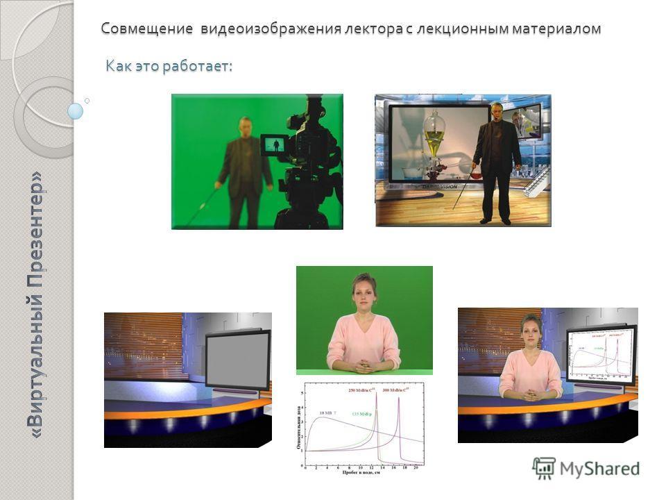 Как это работает : Совмещение видеоизображения лектора с лекционным материалом