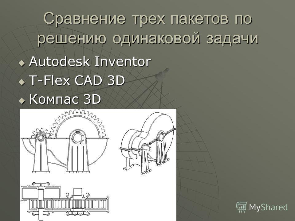Сравнение трех пакетов по решению одинаковой задачи Autodesk Inventor Autodesk Inventor T-Flex CAD 3D T-Flex CAD 3D Компас 3D Компас 3D