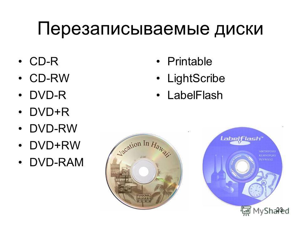 23 Перезаписываемые диски CD-R CD-RW DVD-R DVD+R DVD-RW DVD+RW DVD-RAM Printable LightScribe LabelFlash