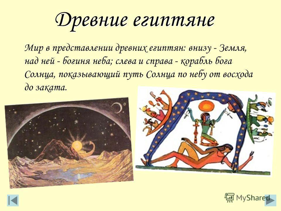 Мир в представлении древних египтян: внизу - Земля, над ней - богиня неба; слева и справа - корабль бога Солнца, показывающий путь Солнца по небу от восхода до заката. Древние египтяне