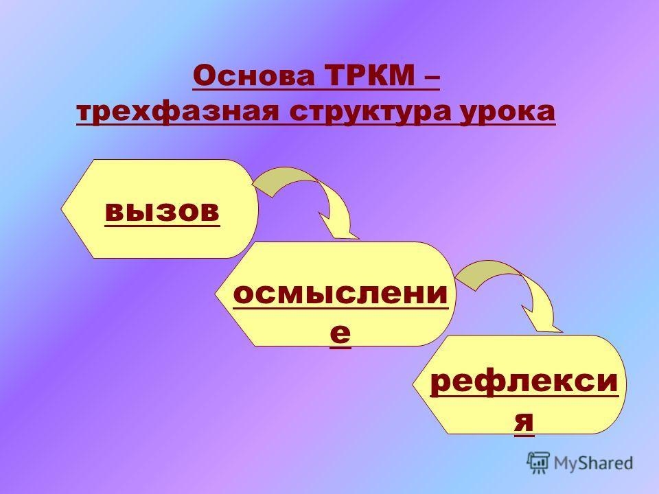 Основа ТРКМ – трехфазная структура урока вызов осмыслени е рефлекси я