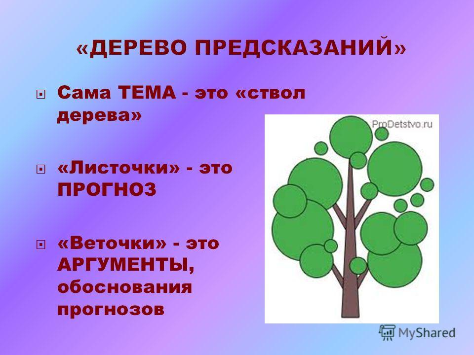 Сама ТЕМА - это «ствол дерева» «Листочки» - это ПРОГНОЗ «Веточки» - это АРГУМЕНТЫ, обоснования прогнозов
