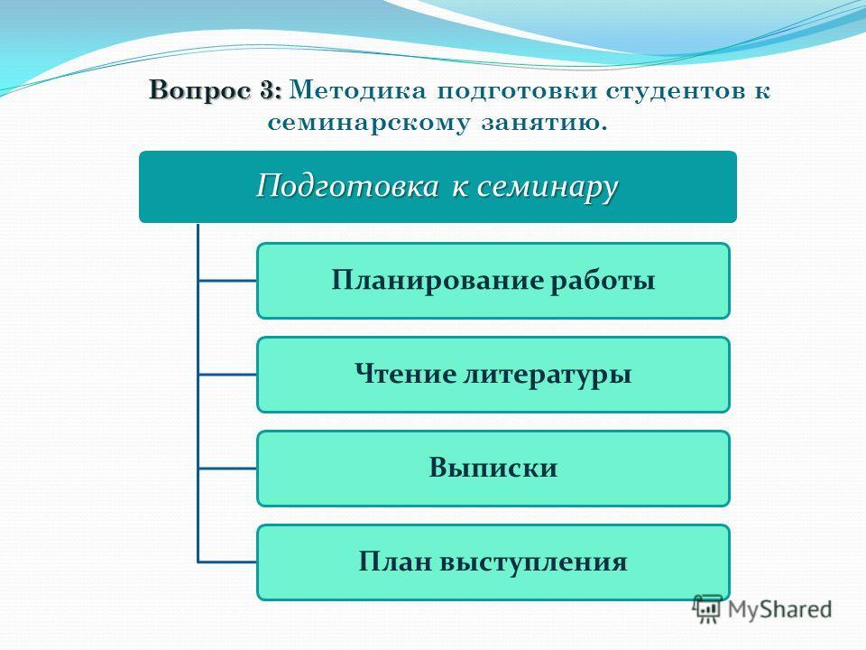 Вопрос 3: Вопрос 3: Методика подготовки студентов к семинарскому занятию. Подготовка к семинару Планирование работыЧтение литературыВыпискиПлан выступления