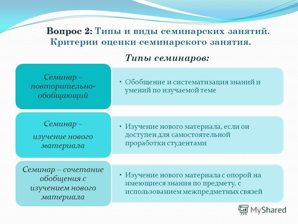 Вопрос 2: Вопрос 2: Типы и виды семинарских занятий. Критерии оценки семинарского занятия. Типы семинаров: Обобщение и систематизация знаний и умений по изучаемой теме Семинар – повторительно- обобщающий Изучение нового материала, если он доступен дл