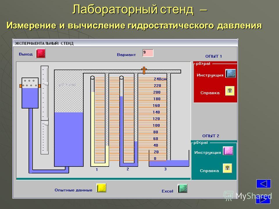 Лабораторный стенд – Измерение и вычисление гидростатического давления Измерение и вычисление гидростатического давления