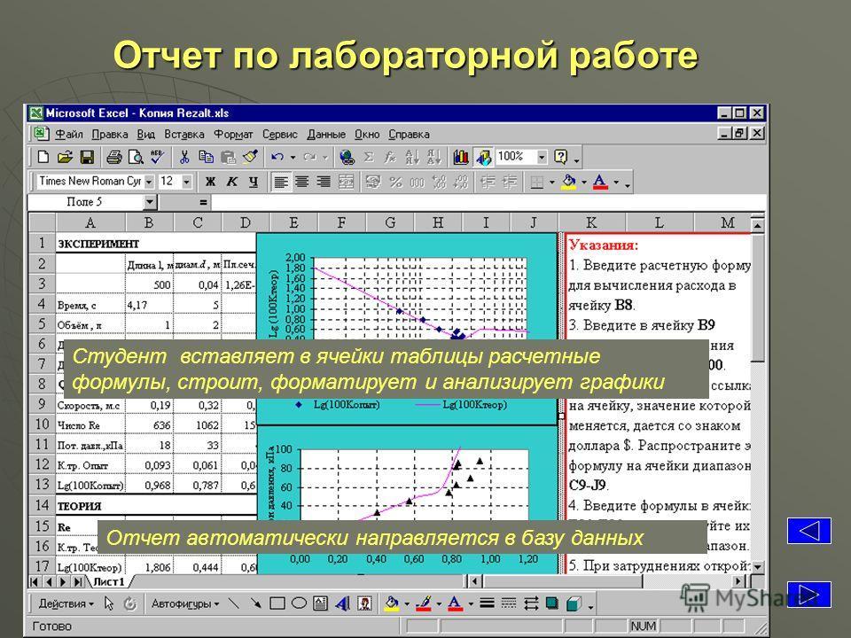 Отчет по лабораторной работе Отчет по лабораторной работе Студент вставляет в ячейки таблицы расчетные формулы, строит, форматирует и анализирует графики Отчет автоматически направляется в базу данных