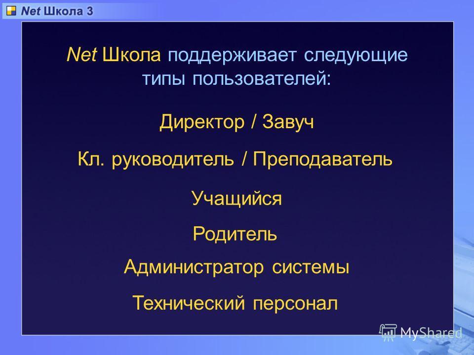 Net Школа поддерживает следующие типы пользователей: Родитель Администратор системы Директор / Завуч Кл. руководитель / Преподаватель Учащийся Технический персонал