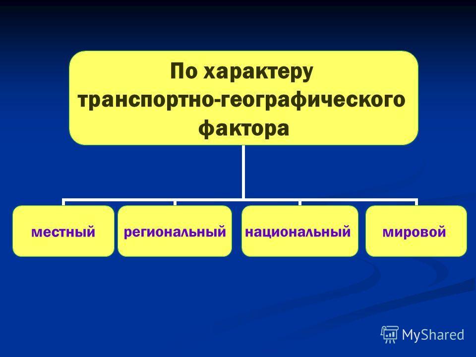 По характеру транспортно- географического фактора местныйрегиональныйнациональныймировой