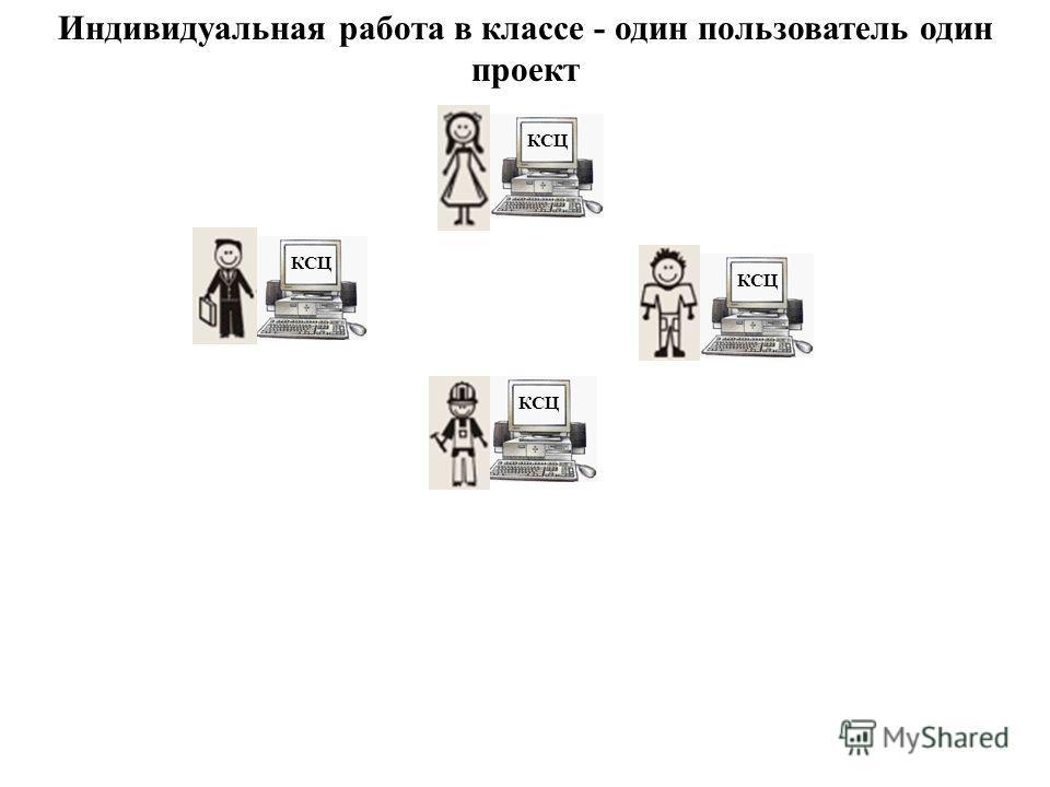 Индивидуальная работа в классе - один пользователь один проект КСЦ