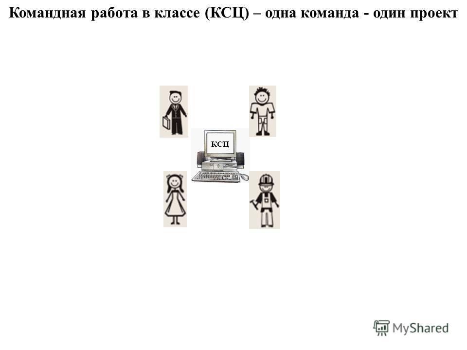 Командная работа в классе (КСЦ) – одна команда - один проект КСЦ