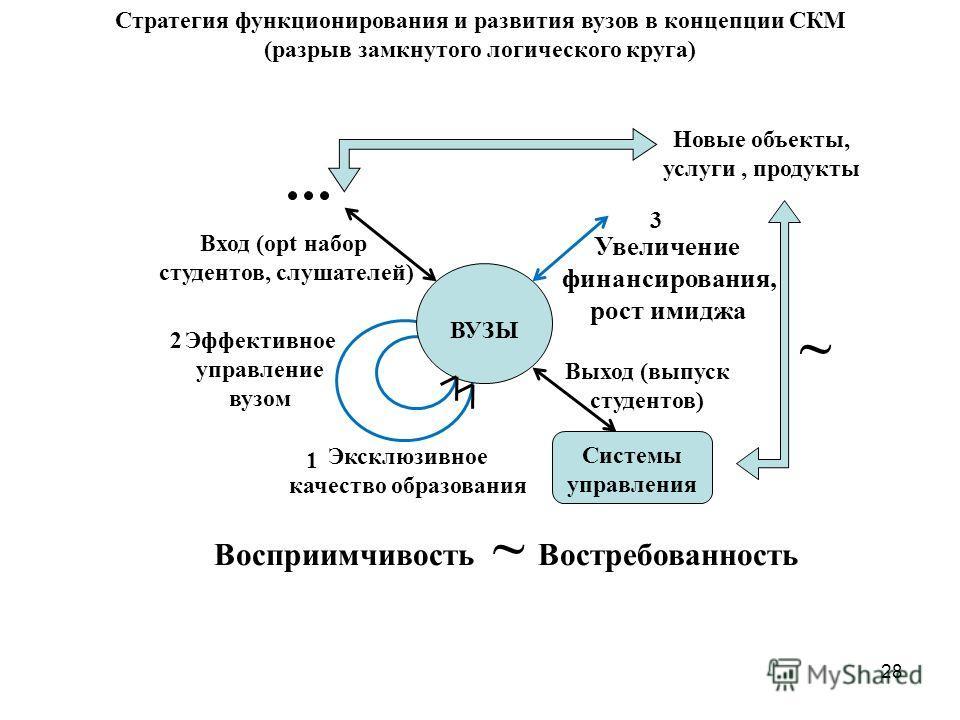 знакомство ольга данилова омск