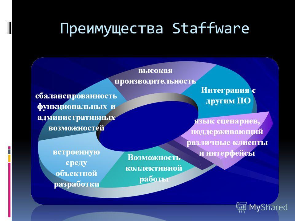 Преимущества Staffware