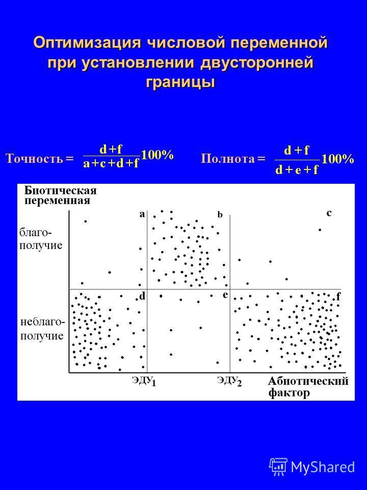 Границы между благополучием и неблагополучием состояния биоты и значения ЭДУ в различных экосистемах