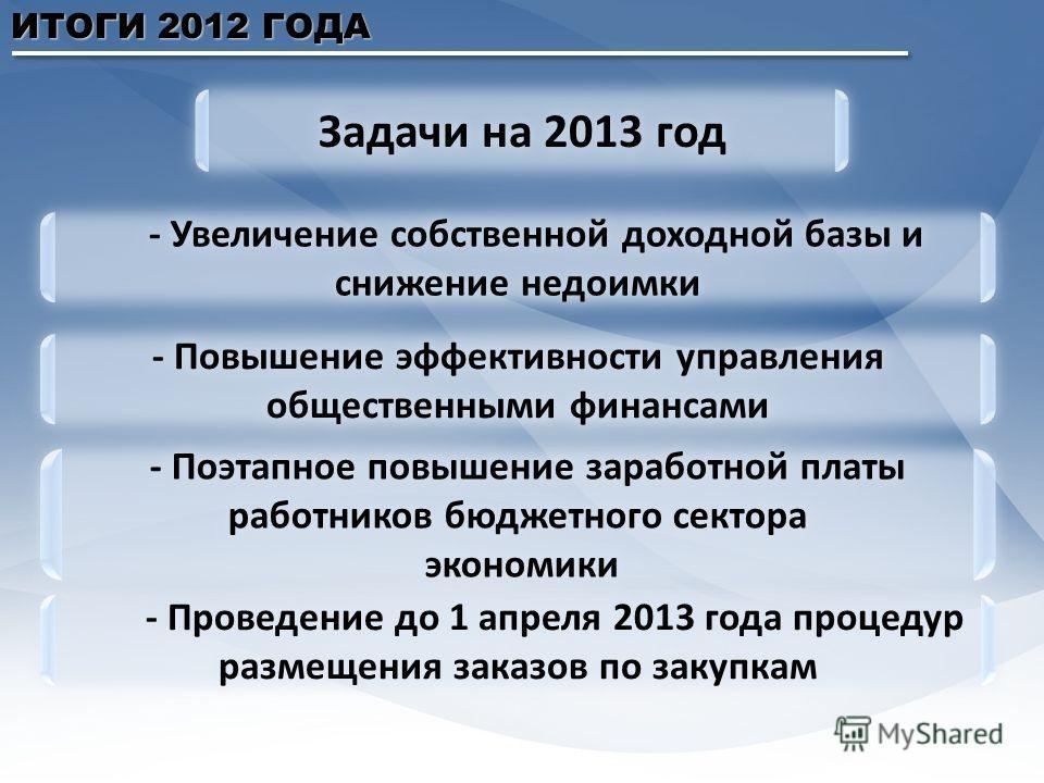 ИТОГИ 2012 ГОДА Задачи на 2013 год - Увеличение собственной доходной базы и снижение недоимки - Повышение эффективности управления общественными финансами - Поэтапное повышение заработной платы работников бюджетного сектора экономики - Поэтапное повы