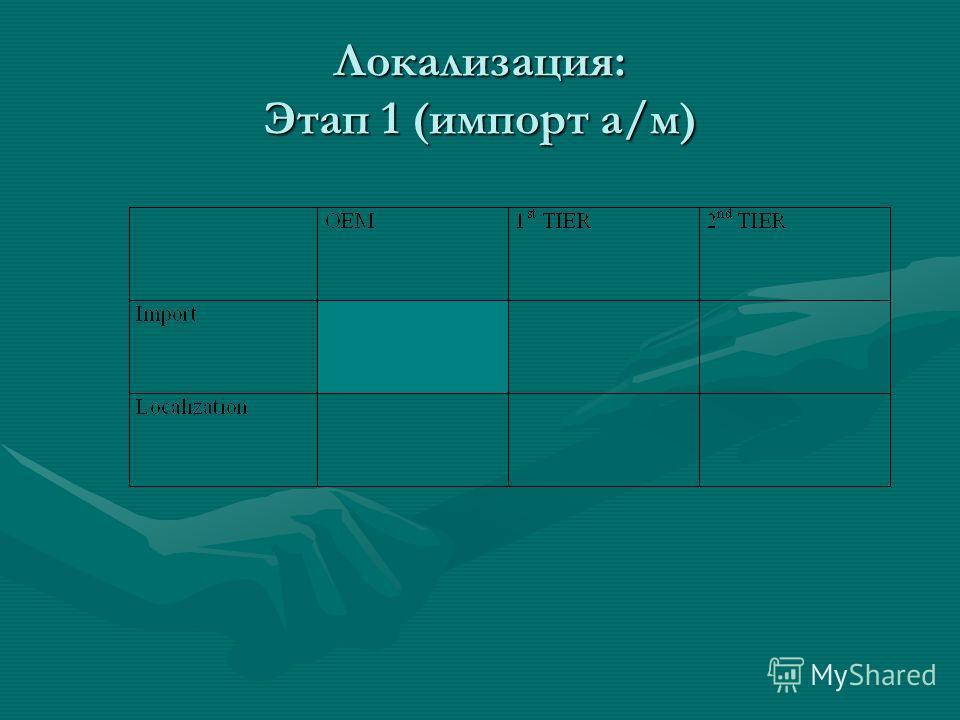 Локализация: Этап 1 (импорт а/м)