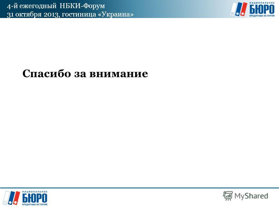 4-й ежегодный НБКИ-Форум 31 октября 2013, гостиница «Украина» Спасибо за внимание