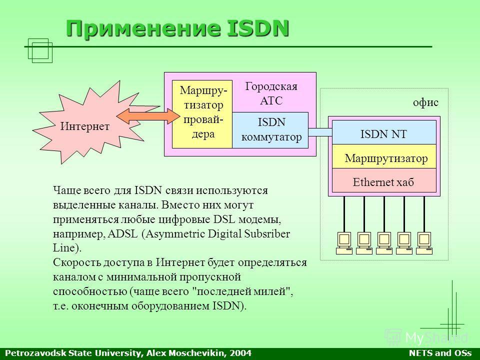 Petrozavodsk State University, Alex Moschevikin, 2004NETS and OSs Применение ISDN Интернет Маршрутизатор Ethernet хаб ISDN NT ISDN коммутатор Маршру- тизатор провай- дера Городская АТС офис Чаще всего для ISDN связи используются выделенные каналы. Вм