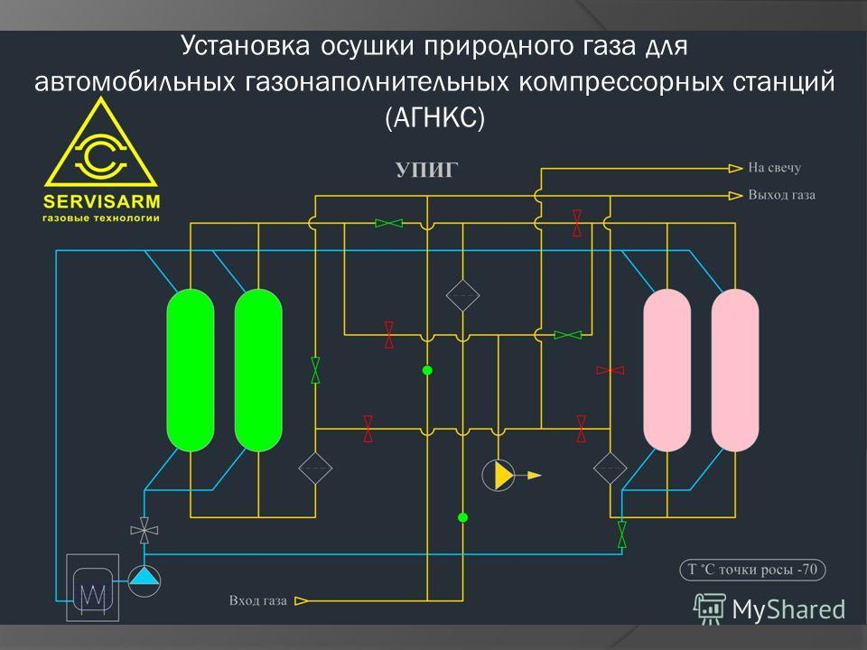 Установка осушки природного газа для автомобильных газонаполнительных компрессорных станций (АГНКС)