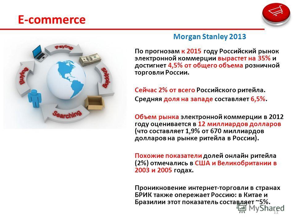 E-commerce Morgan Stanley 2013 По прогнозам к 2015 году Российский рынок электронной коммерции вырастет на 35% и достигнет 4,5% от общего объема розничной торговли России. Сейчас 2% от всего Российского ритейла. Средняя доля на западе составляет 6,5%