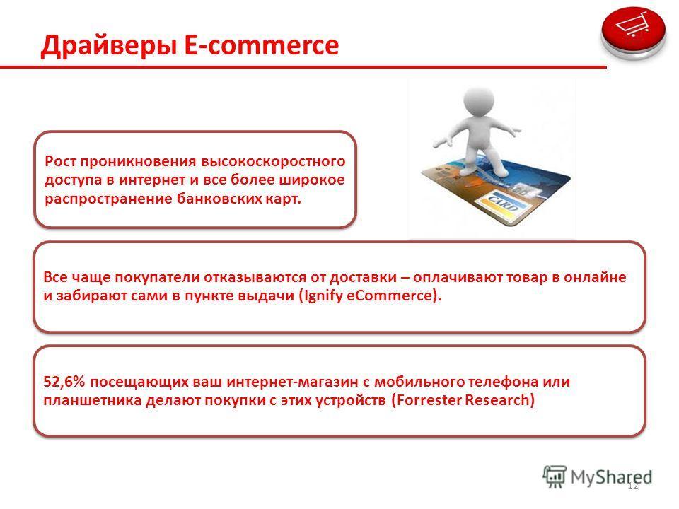 Драйверы E-commerce 12 Рост проникновения высокоскоростного доступа в интернет и все более широкое распространение банковских карт. Все чаще покупатели отказываются от доставки – оплачивают товар в онлайне и забирают сами в пункте выдачи (Ignify eCom