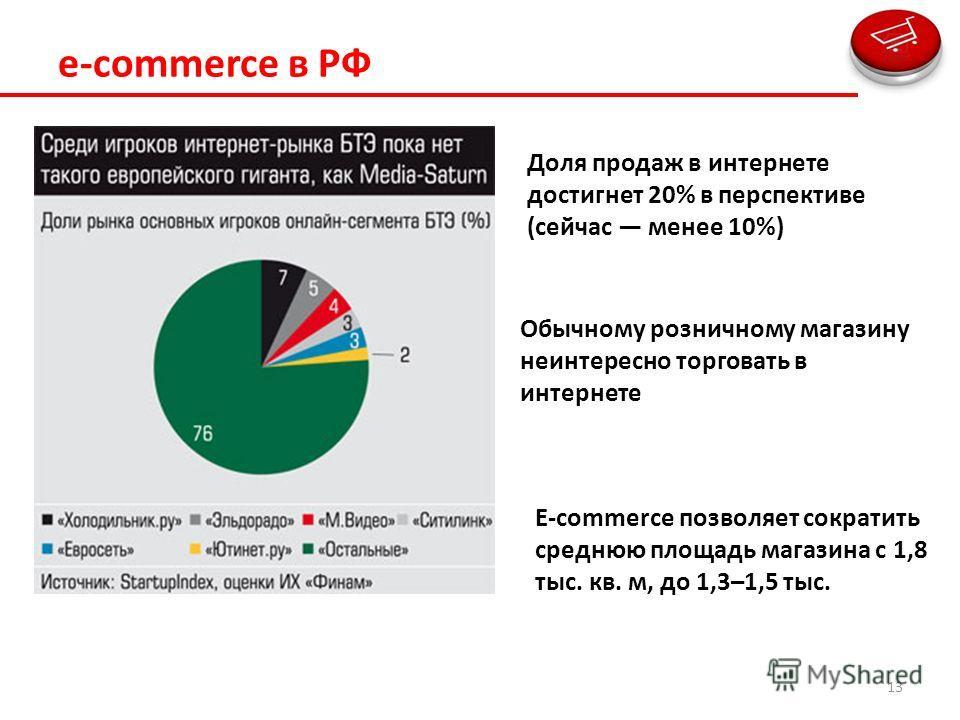 e-commerce в РФ 13 Доля продаж в интернете достигнет 20% в перспективе (сейчас менее 10%) Обычному розничному магазину неинтересно торговать в интернете E-commerce позволяет сократить среднюю площадь магазина с 1,8 тыс. кв. м, до 1,3–1,5 тыс.