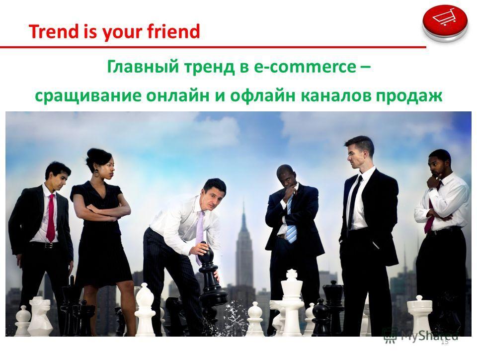 Trend is your friend Главный тренд в e-commerce – сращивание онлайн и офлайн каналов продаж 15