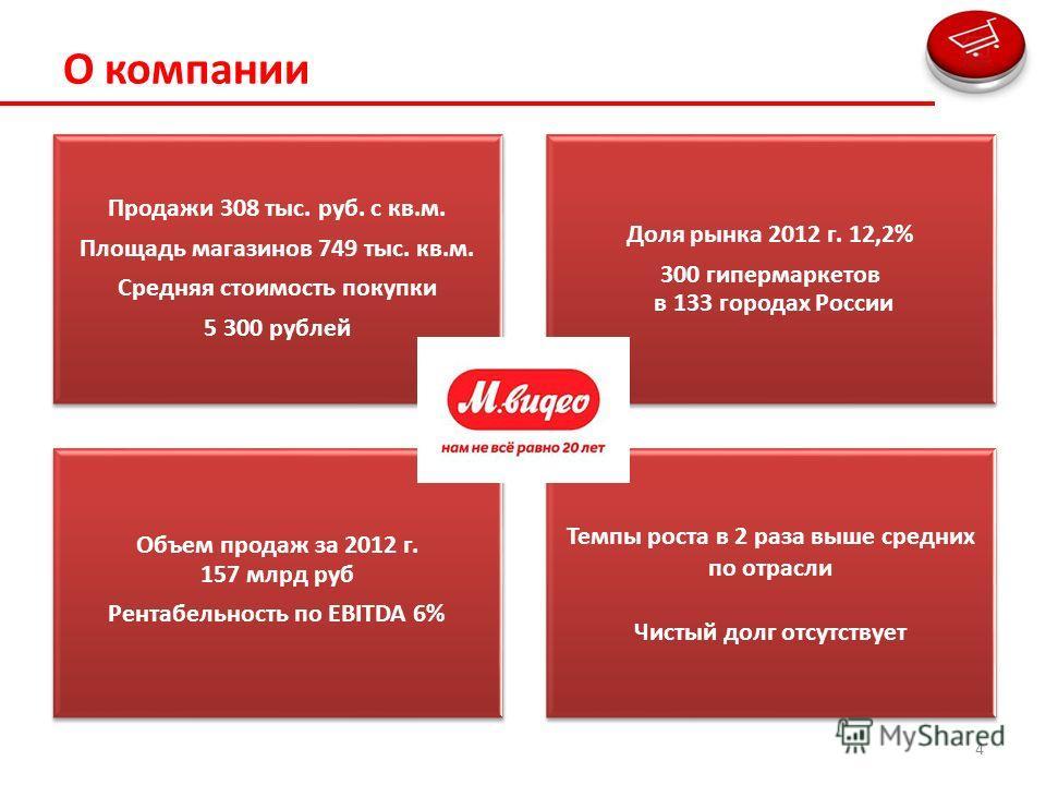 О компании Продажи 308 тыс. руб. с кв.м. Площадь магазинов 749 тыс. кв.м. Средняя стоимость покупки 5 300 рублей Доля рынка 2012 г. 12,2% 300 гипермаркетов в 133 городах России Объем продаж за 2012 г. 157 млрд руб Рентабельность по EBITDA 6% Темпы ро