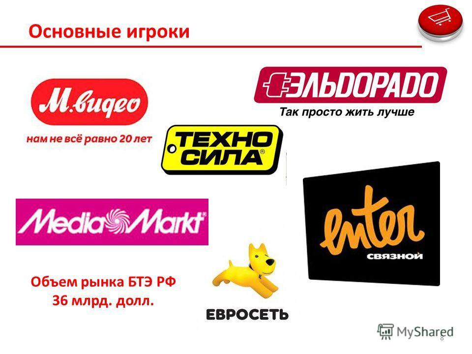 Основные игроки 8 Объем рынка БТЭ РФ 36 млрд. долл.