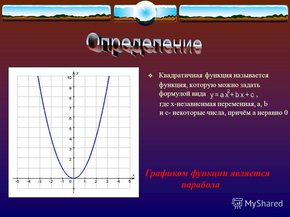 Квадратичная функция называется функция, которую можно задать формулой вида, где x-независимая переменная, a, b и c- некоторые числа, причём a неравно 0 Графиком функции является парабола