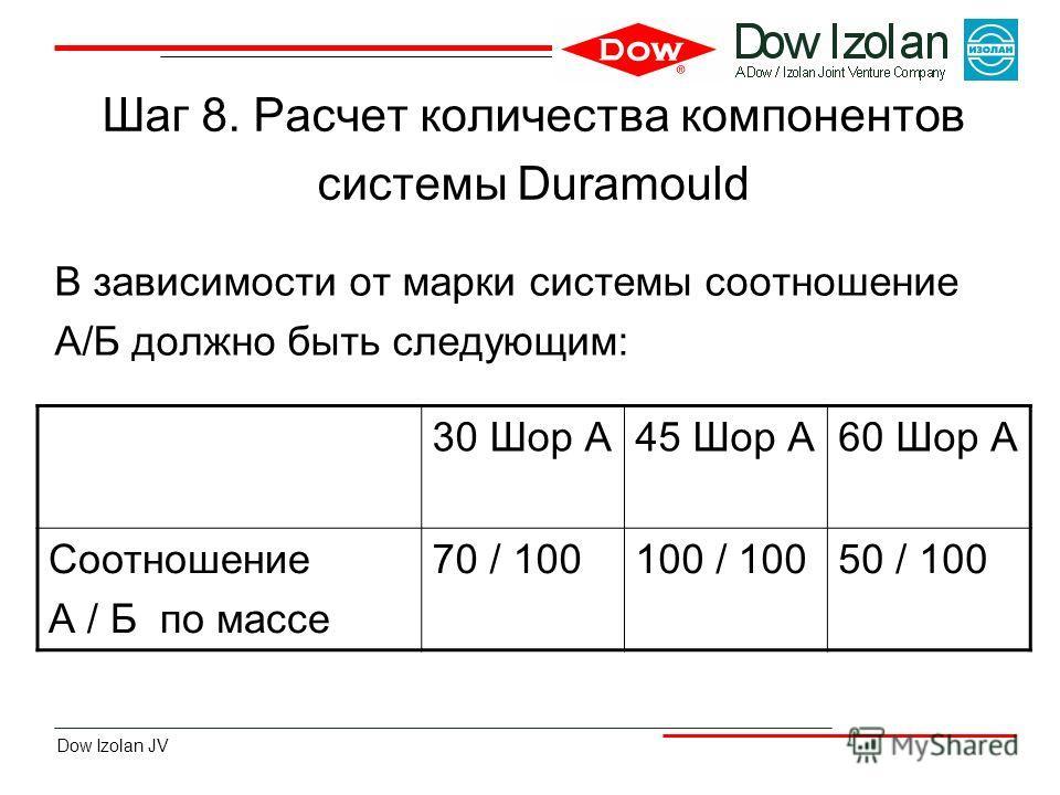 Dow Izolan JV Шаг 8. Расчет количества компонентов системы Duramould В зависимости от марки системы соотношение А/Б должно быть следующим: 30 Шор А45 Шор А60 Шор А Соотношение А / Б по массе 70 / 100100 / 10050 / 100