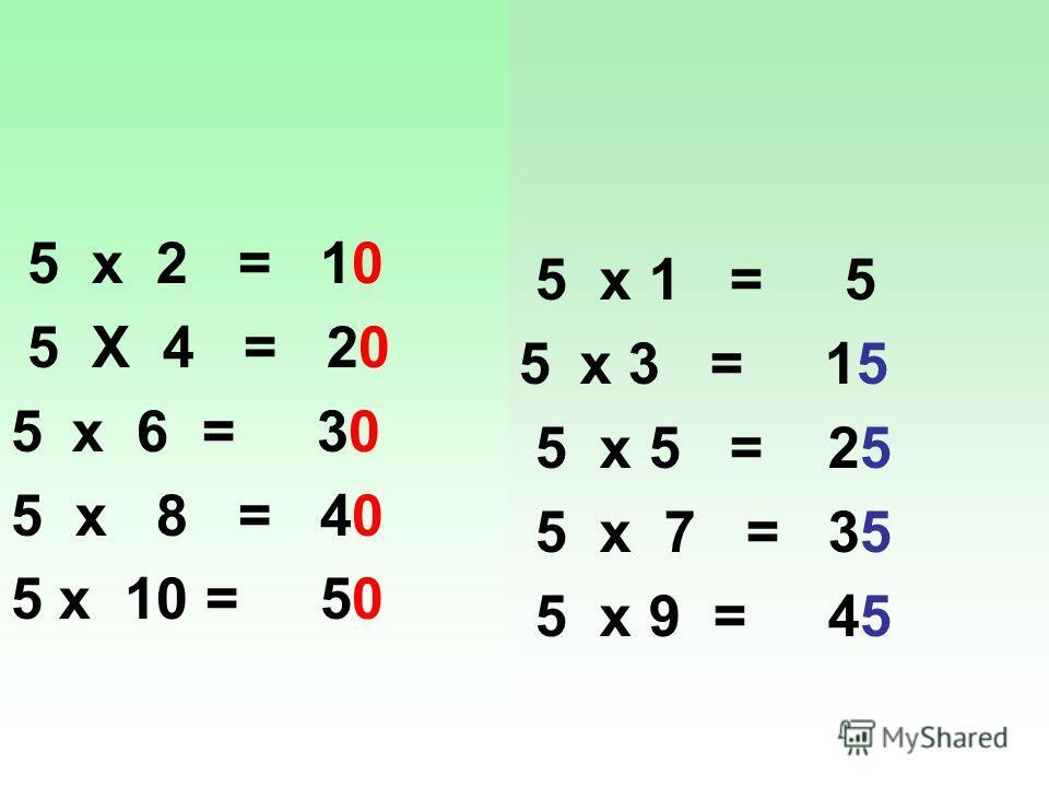 5 х 1 = 5 5х 3 = 15 5 х 5 = 25 5 х 7 = 35 5 х 9 = 45 5 х 2 = 10 5 Х 4 = 20 5х 6 = 30 5 х 8 = 40 5 х 10 = 50