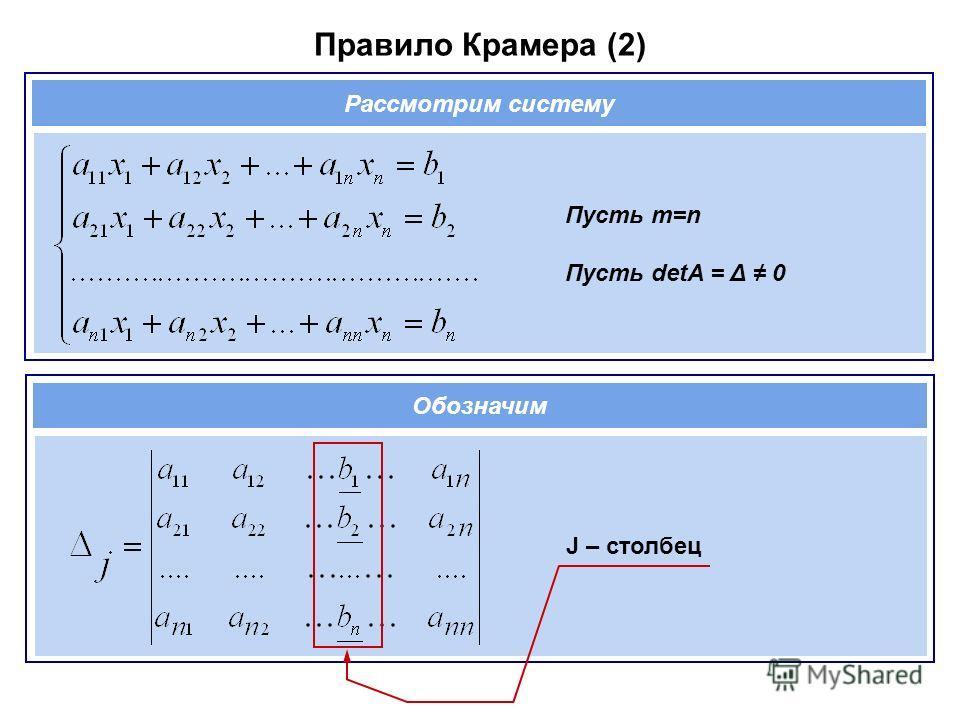 Правило Крамера (2) Пусть m=n Пусть detA = Δ 0 Рассмотрим систему J – столбец Обозначим