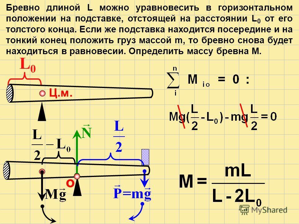 Бревно длиной L можно уравновесить в горизонтальном положении на подставке, отстоящей на расстоянии L 0 от его толстого конца. Если же подставка находится посередине и на тонкий конец положить груз массой m, то бревно снова будет находиться в равнове